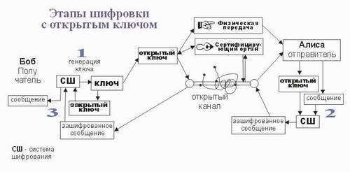 mi a keringő ellátás a kriptocurrenciában)